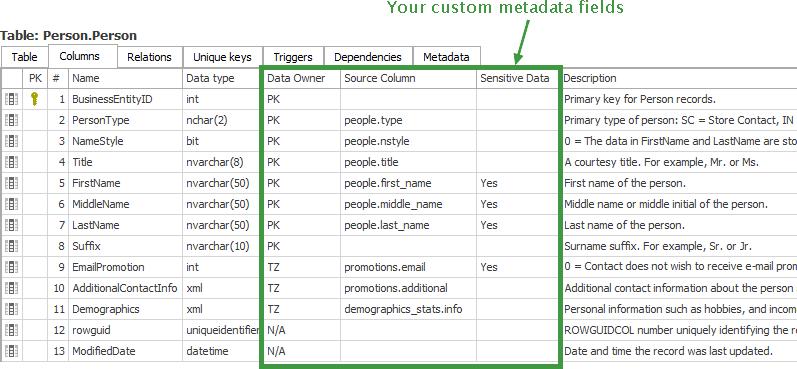 dataedo 6 is out  new quality of database documentation