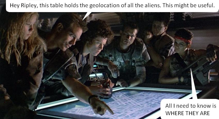 Aliens metadata discovery