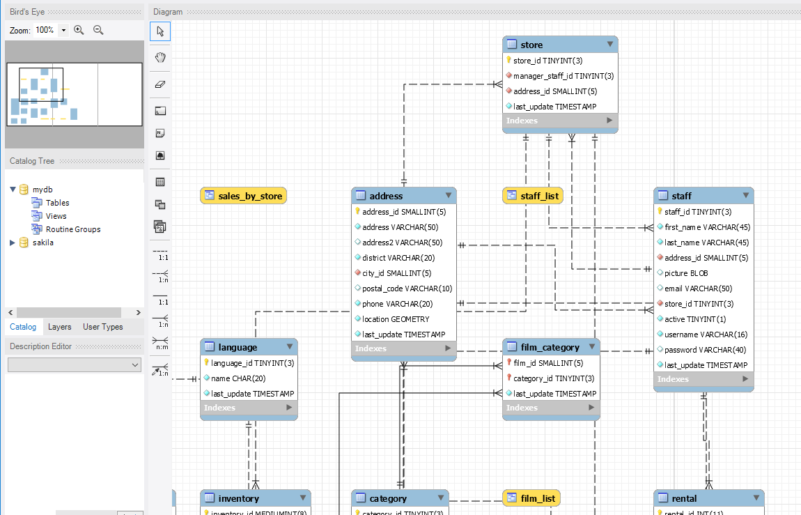 8 different types of tools you can use to document your database diagram generated with mysql workbench ccuart Image collections
