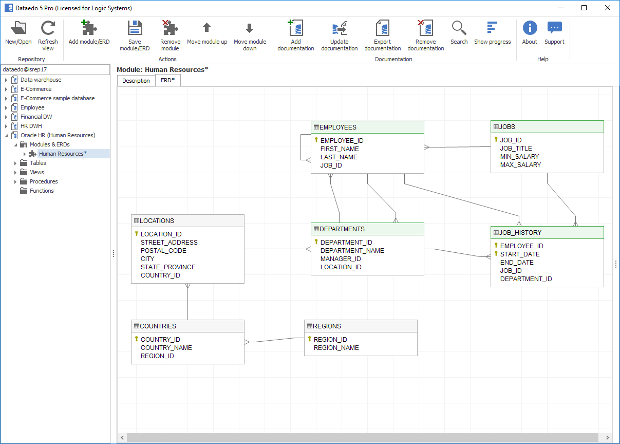 Creating database diagram with microsoft sql server management html export biocorpaavc