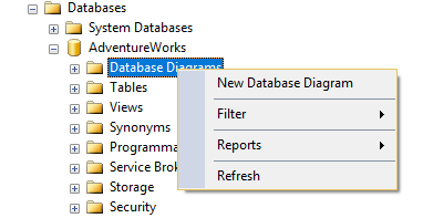 Database Diagrams | How To Create Er Diagram For Existing Database With Ssms Ssms