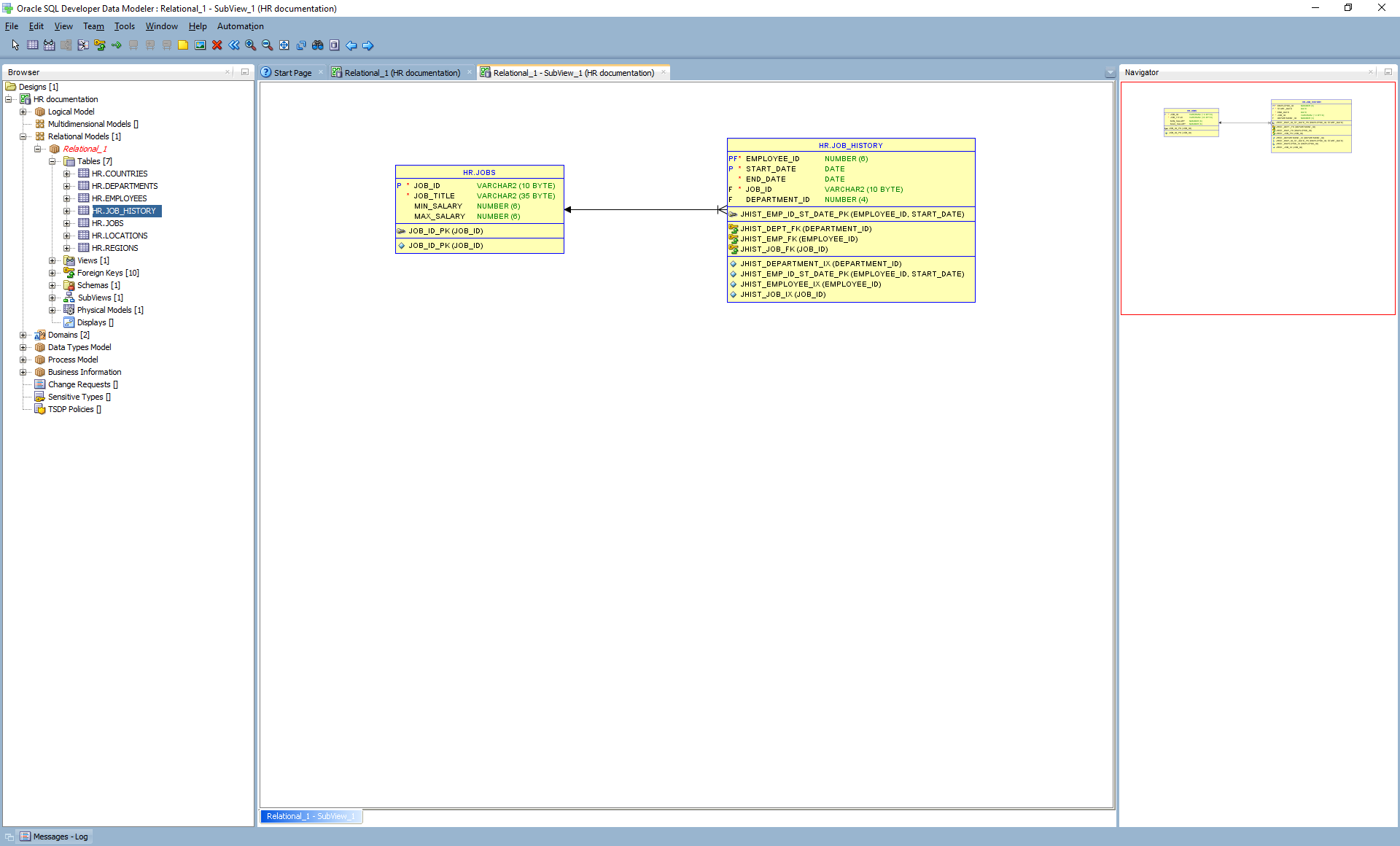 How To Generate Database Documentation With Oracle Sql Developer Logic Diagram Tool Add A Table The Subview Just Drag It From List Of Tables In Relational Model And Drop On Pane I Have Added Two My