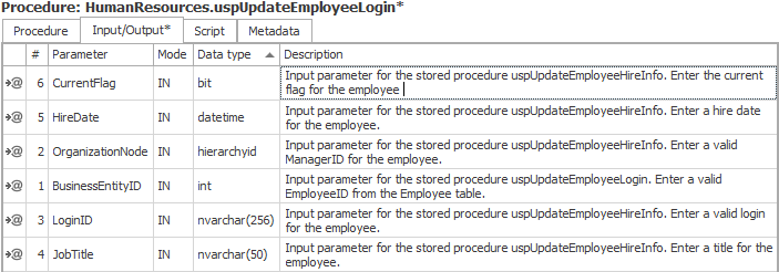 Procedure Input/Output tab