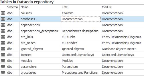 Edit lists