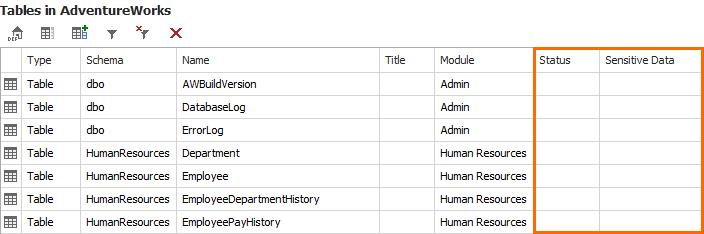 Custom field on table list