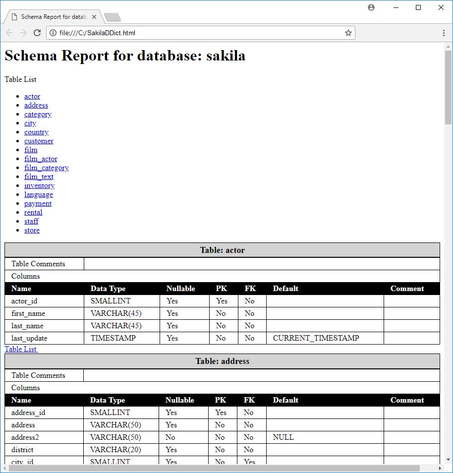 4 database documentation / data dictionary generator plugins for