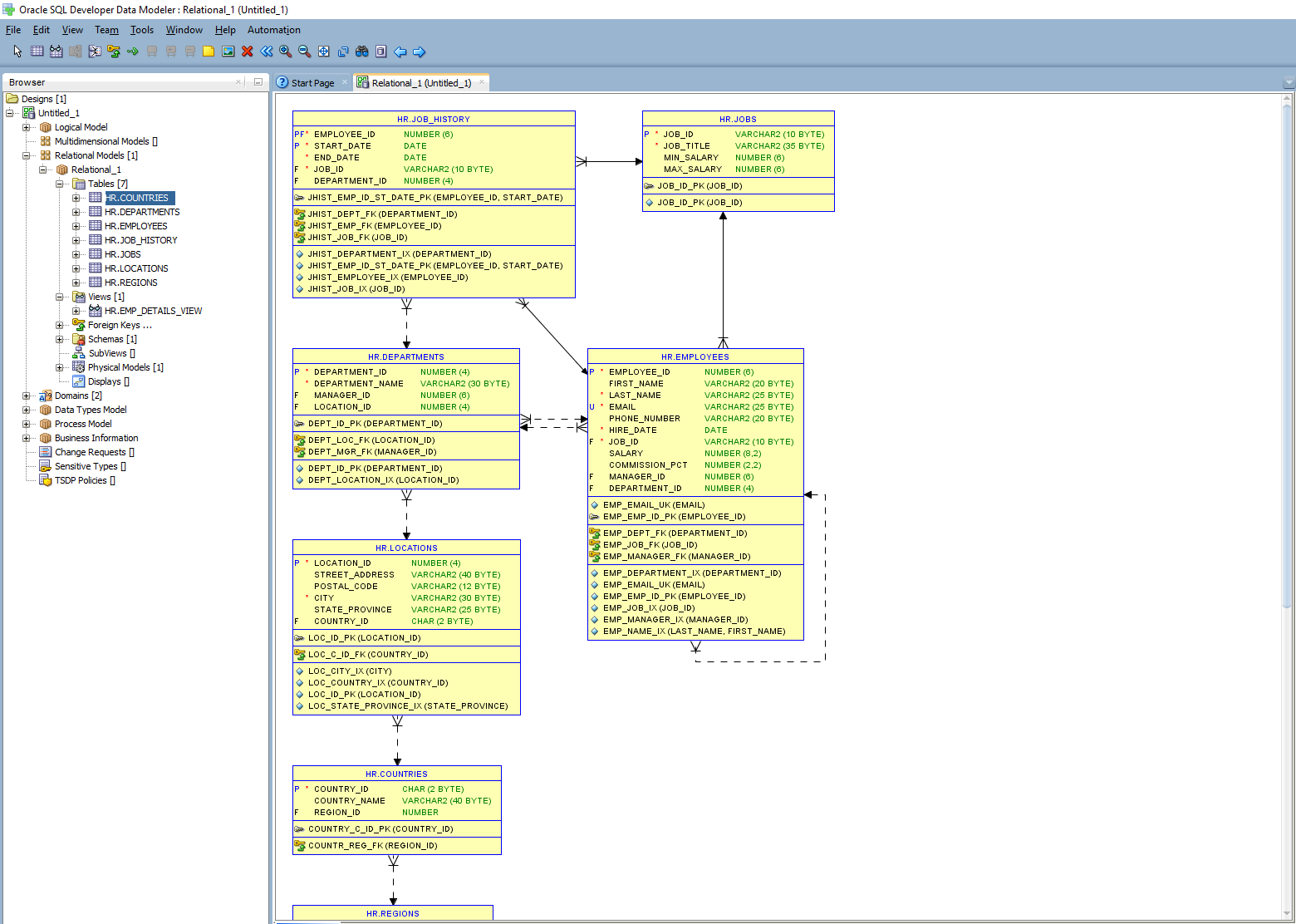 How to create ER diagram for existing database with Oracle SQL