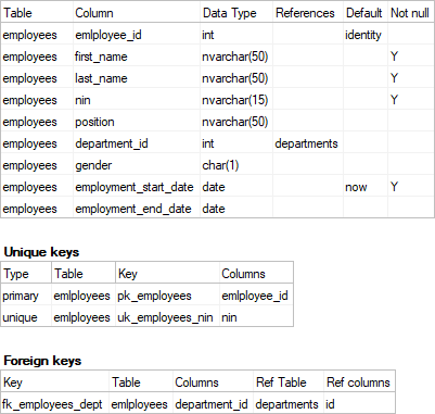 What Is Data Dictionary Dataedo Data Glossary
