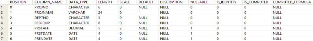 Db2 System Tables Column Names