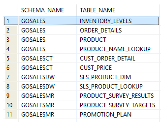 Find tables with specific column name in Db2 database - IBM