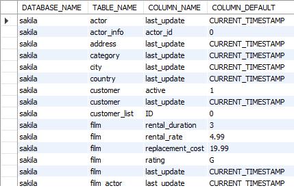 List table default values in MySQL database - MySQL Data Dictionary