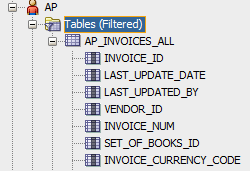 List all columns in specific table in Oracle database