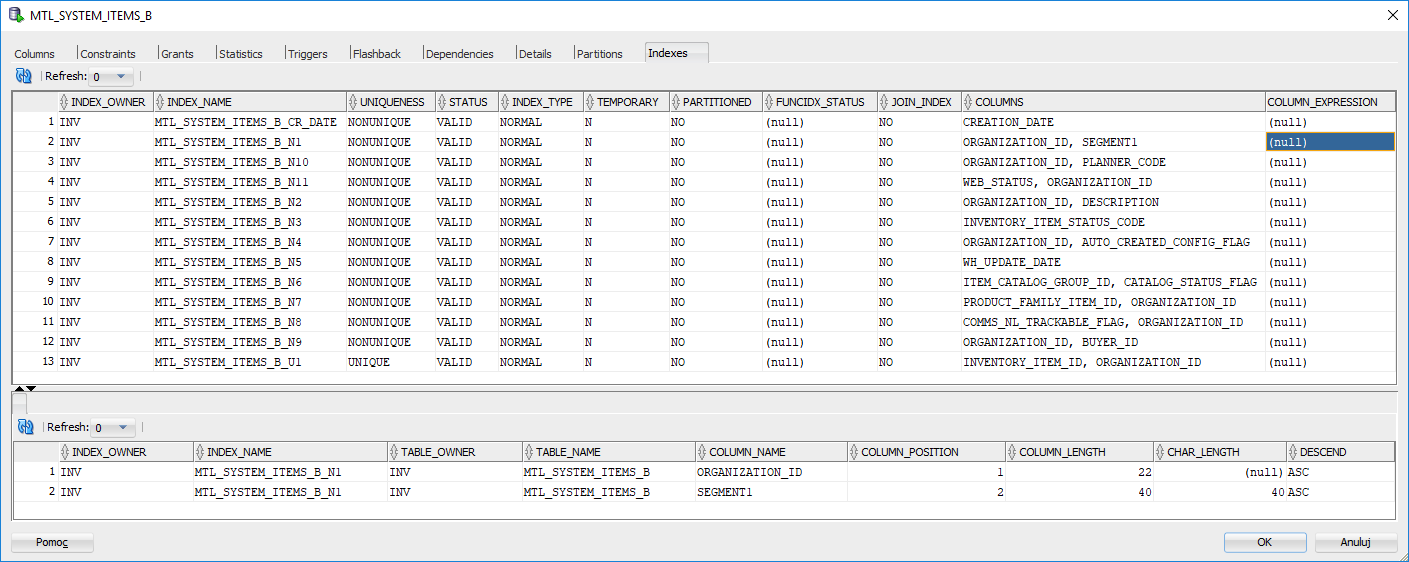 List indexes on the table in Oracle database - Oracle Data
