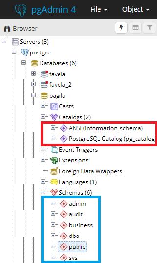 List schemas in PostgreSQL database - PostgreSQL Data Dictionary Queries