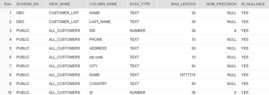 List views columns in Snowflake - Snowflake Data Dictionary Queries