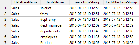 Find recently created tables in Teradata database - Teradata