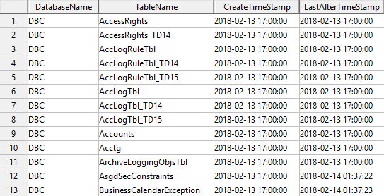 List tables in Teradata database - Teradata Data Dictionary
