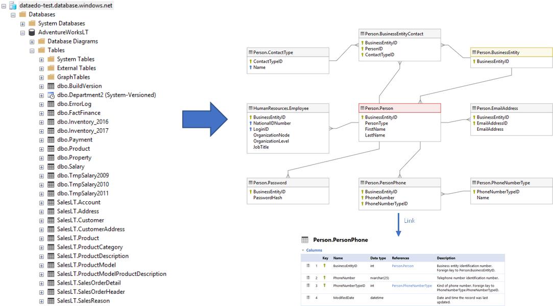 Create Diagram For Azure Sql Database Dataedo Tutorials