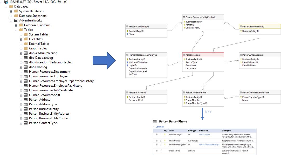 Create Er Diagram For Existing Database